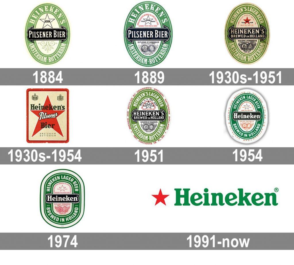 Heineken Logo History Images